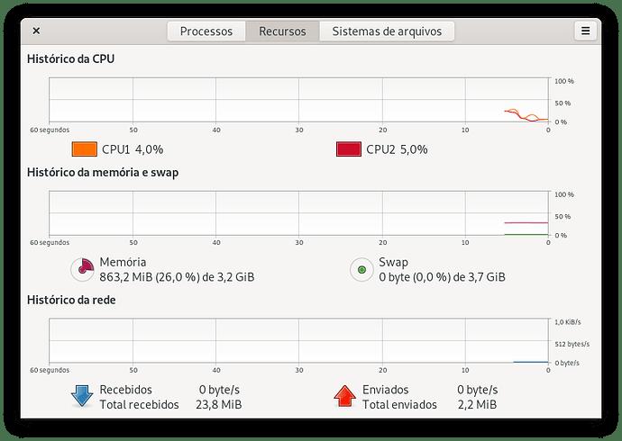 Consumo-Ubuntu-20min-uptime
