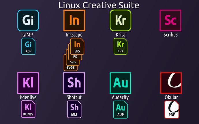 Linux Creative Cloud 3