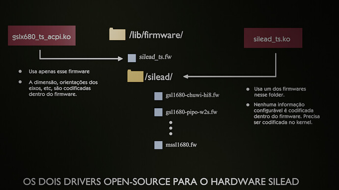 linux_siled_drivers