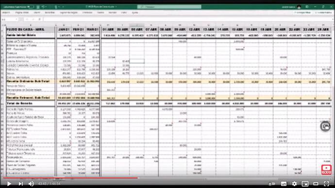 Screenshot_2021-04-15 Andres Rueda, presidente do Santos, promove coletiva de 100 dias de gestão - YouTube