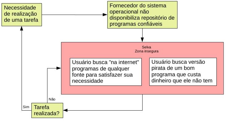 modelo-negocio